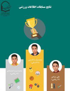نفرات برتر مسابقه ورزشی (اطلاعات ورزشی)